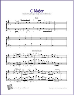 graphic relating to Scales Printable named Songs Scales Absolutely free Printable Sheet New music for Piano My