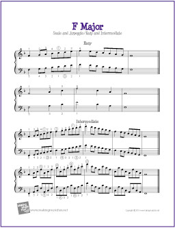 photo regarding Printable Piano Scales titled Songs Scales No cost Printable Sheet New music for Piano My
